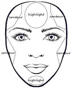 účesy pro hranatý obličej - kabelka